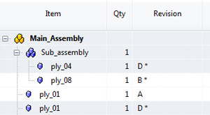 Assembly management with revision control